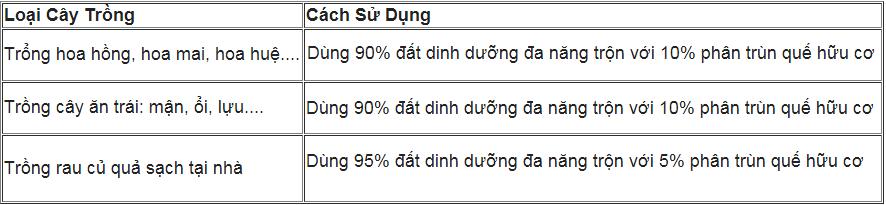 h%C6%B0%E1%BB%9Bng%20d%E1%BA%ABn%20s%E1%BB%AD%20d%E1%BB%A5ng%20%C4%91%E1%BA%A5t%20tr%E1%BB%93ng%20hoa%20h%E1%BB%93ng%281%29-min.png